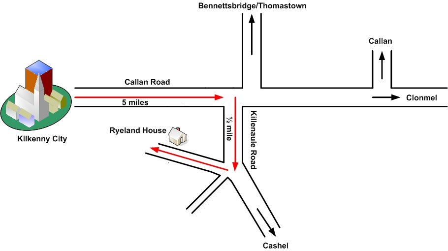 Directions to Ryeland House